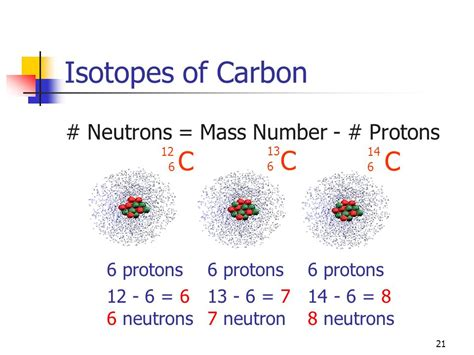 Number Of Protons For Carbon by Atomic Structure Ppt