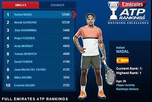 Rafael Nadal stays on top of ATP rankings (June 9, 2014 ...