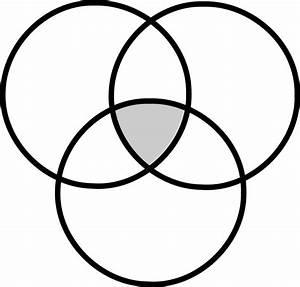 Free Clipart  Diagramme De Venn    Venn Diagram