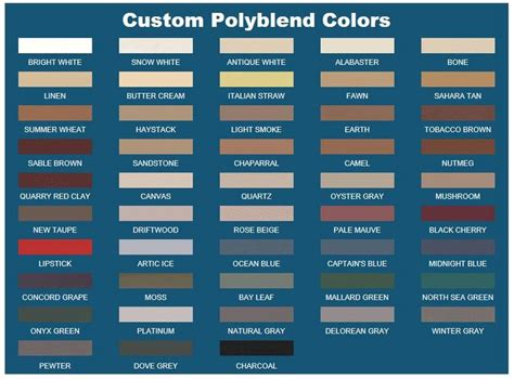 Custom Polyblend Grout Color Chart Home Design