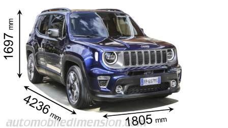dimension jeep renegade dimensions ford ecosport 2018 coffre et int 233 rieur