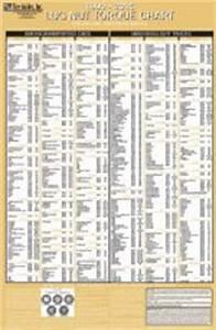 Lug Nut Torque Chart