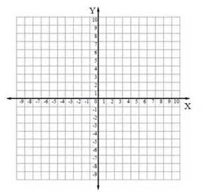 x y axis graph paper quadrants
