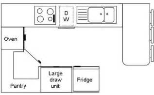 kitchen design layout ideas l shaped small kitchen design for kit homes