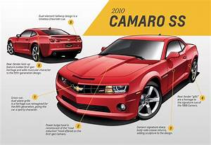 A Look Back At The History Of The Chevrolet Camaro