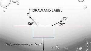Grade 12 Physics Ap  Mastering Free Body Diagram In Minutes Solving Free Body Diagram Problems