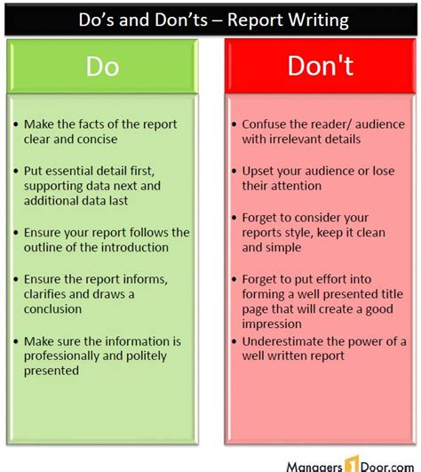 do s and don ts report writing managersdoor