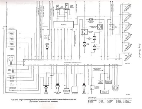 vs v8 commodore ecu wiring diagram www reviewtechnews com