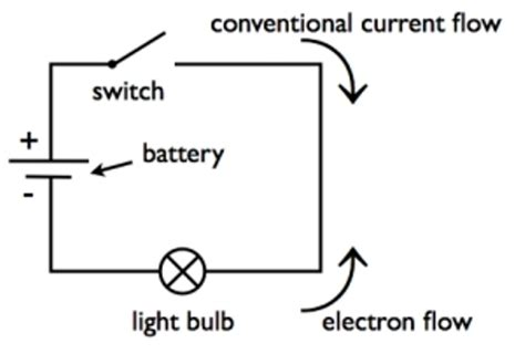 Interesting Circuits Electricity Facts
