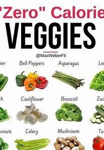 Veggies List Healthy