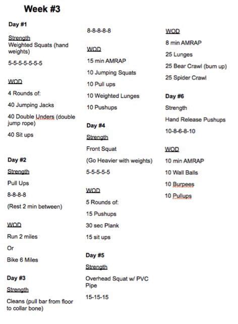 cross fit workout checklist  printable crossfit