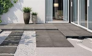 Dalle Sur Plots : avis sur huit dalles de terrasse poser sur plots ~ Farleysfitness.com Idées de Décoration