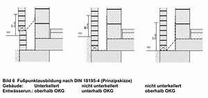 Fugen Wasserdicht Machen Außen : konstruktion von zweischaligen au enw nden klinkerkultur ~ Lizthompson.info Haus und Dekorationen