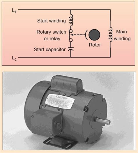 Single Phase Capacitor Start Motor Diagram Engine