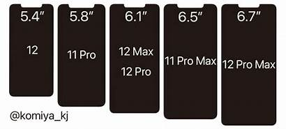 Iphone Screen Models Compared Display Leaked Comparison
