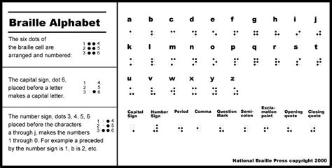 This Is Braille
