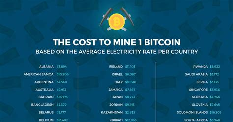 The easiest way to get free bitcoin. How Many Bitcoins Do You Get For Mining | Earn Bitcoin Free In India
