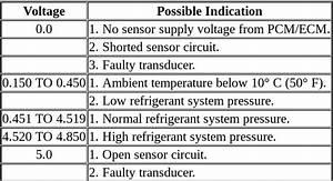 Need Wiring Diagram A  C 2004 Dodge Ram 1500 5 7  No Ac