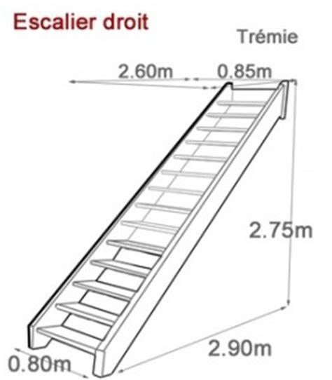 fabrication d un escalier en bois le du bois