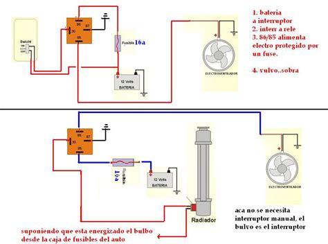instalar el electro ventilador directo motores py