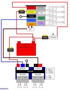similiar radio wiring diagram keywords radio wiring diagram additionally kenwood car stereo wiring diagrams