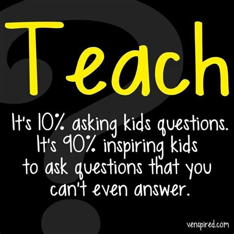 Quotes About Asking Questions Quotesgram Quotes About Asking Questions Quotesgram Quotes