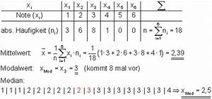 Mittelwert Berechnen Statistik : mittelwert median und modalwert ~ Themetempest.com Abrechnung