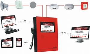 Fire Prevention  How Much Voltage Can My Fire Alarm Panel Handle