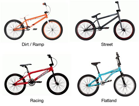 10 Tips For Buying A Complete Bmx Bike