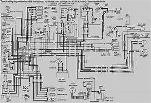 Jvc Wiring Diagram Harley Davidson. category harley davidson ... on