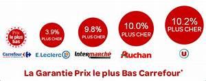 Le Prix Le Moins Cher : carrefour moins cher que chez gningngi leclerc gningngi auchan gningngi u ~ Medecine-chirurgie-esthetiques.com Avis de Voitures