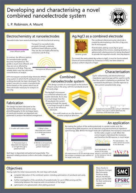 pin  lin  academic poster scientific poster design