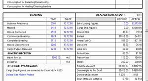 Crude Oil Or Product Tanker Cargo Calculations