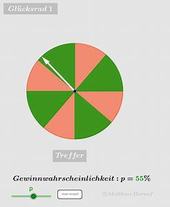 Totalreflexion Berechnen : stochastik einf hrungsphase geogebra ~ Themetempest.com Abrechnung