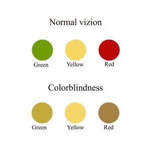 is color blindness a disability shocking justice is not blind it just can t tell