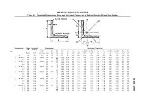 Dimensions Baignoire D Angle Standard by Indian Standard Is808 Dimensions For Hot Rolled Steel