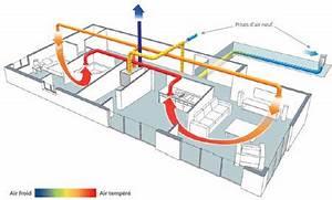 Vmc Double Flux Renovation : ventilation en r novation le casse t te par v ronique bertrand ~ Melissatoandfro.com Idées de Décoration