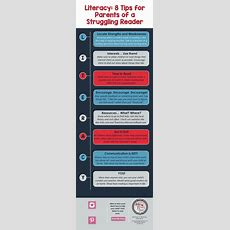 Literacy 8 Tips For Parents Of Struggling Readers Visit
