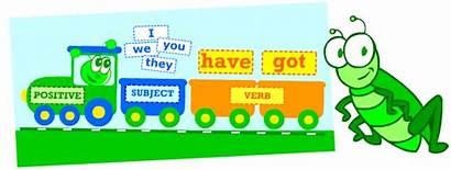 Grammar Posters English Got Verb Verbs Rules