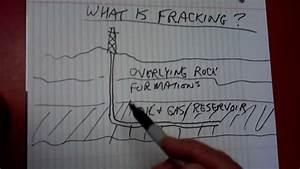Fracking Definition