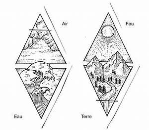 Tatouage 4 éléments : dessin tatouage plus de 40 mod les originaux pour toute ~ Nature-et-papiers.com Idées de Décoration