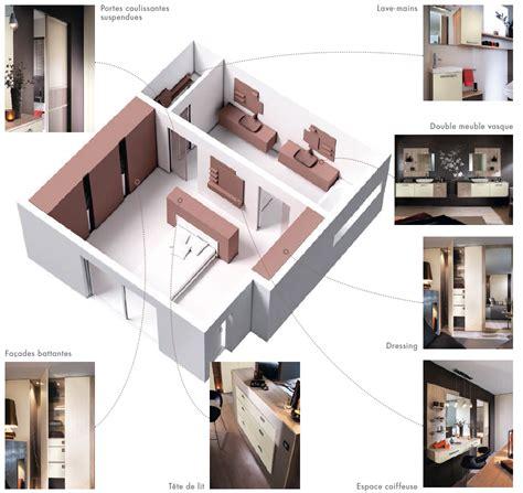 plan chambre parentale suite parentale confort