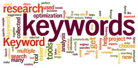 How To Create Your Own Buyer Keyword Generator-sheena's Blog
