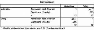 P Wert Berechnen : korrelation ~ Themetempest.com Abrechnung