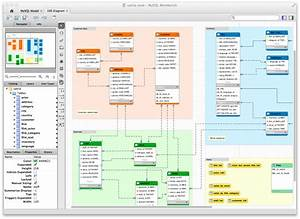 How To Create Er Diagram In Mysql Workbench