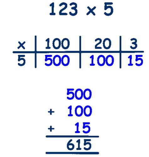 grid method multiplication 2 digit by 1 digit worksheet