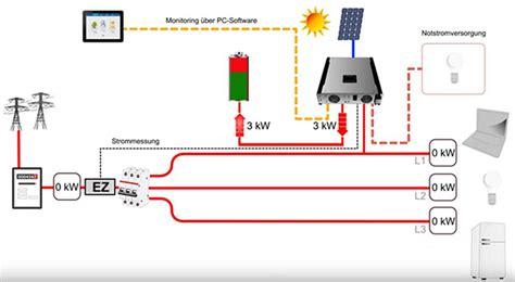 pv anlage eigenverbrauch steuer photovoltaik westech solar energy gmbh