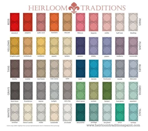 624 best heirloom traditions paint images on