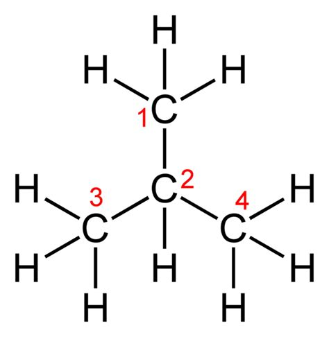 what is structural formula chemical formulas boundless chemistry