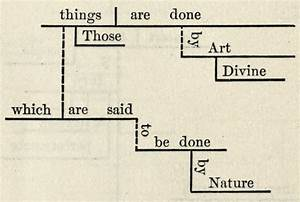 Abecedarian   Posts Tagged Vintage Diagram